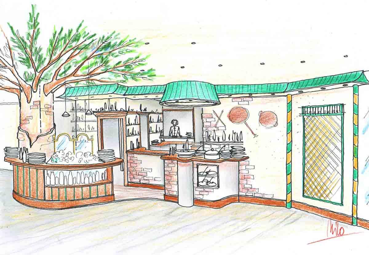 Skizze für ein SB Restaurant mit Salatbar und Eintopf Fertiggerichten - eine Gastro Interior Design Planung