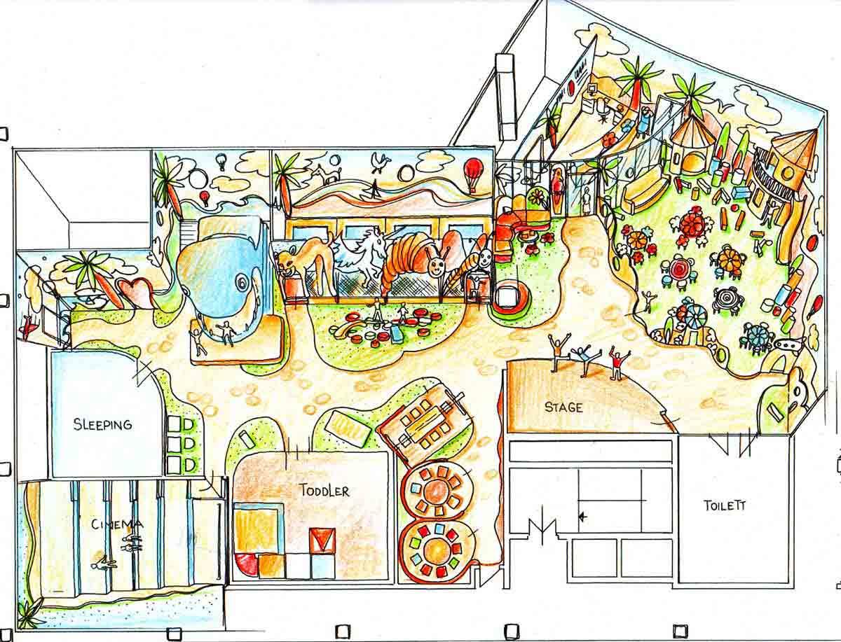 Shopping Center Astana - Klein Kinder Garten Spielhallen Raum Ansicht in Milo´s Ausstattung Konzept Interior Design Planung